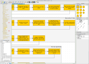 Just one of many storypath flowcharts I'm working on.